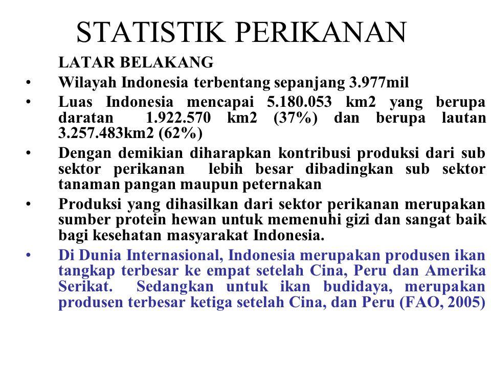 STATISTIK PERIKANAN Wilayah Indonesia terbentang sepanjang 3.977mil