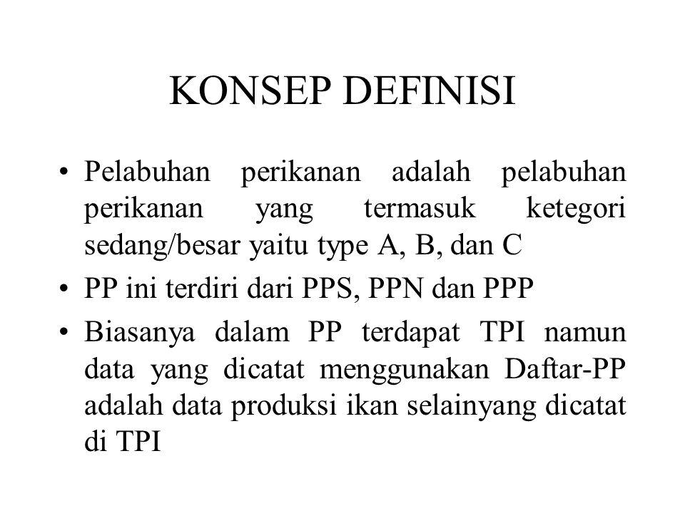 KONSEP DEFINISI Pelabuhan perikanan adalah pelabuhan perikanan yang termasuk ketegori sedang/besar yaitu type A, B, dan C.