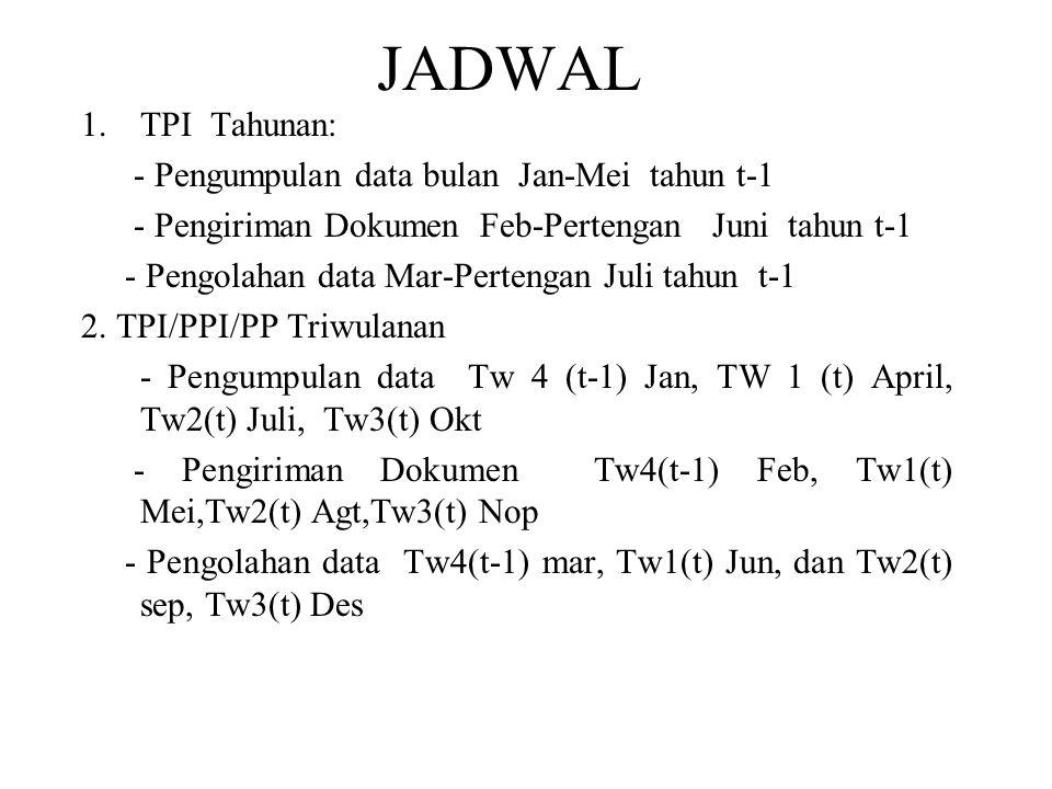 JADWAL TPI Tahunan: - Pengumpulan data bulan Jan-Mei tahun t-1