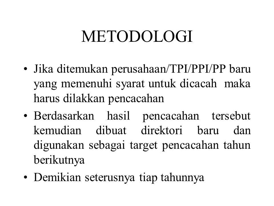 METODOLOGI Jika ditemukan perusahaan/TPI/PPI/PP baru yang memenuhi syarat untuk dicacah maka harus dilakkan pencacahan.