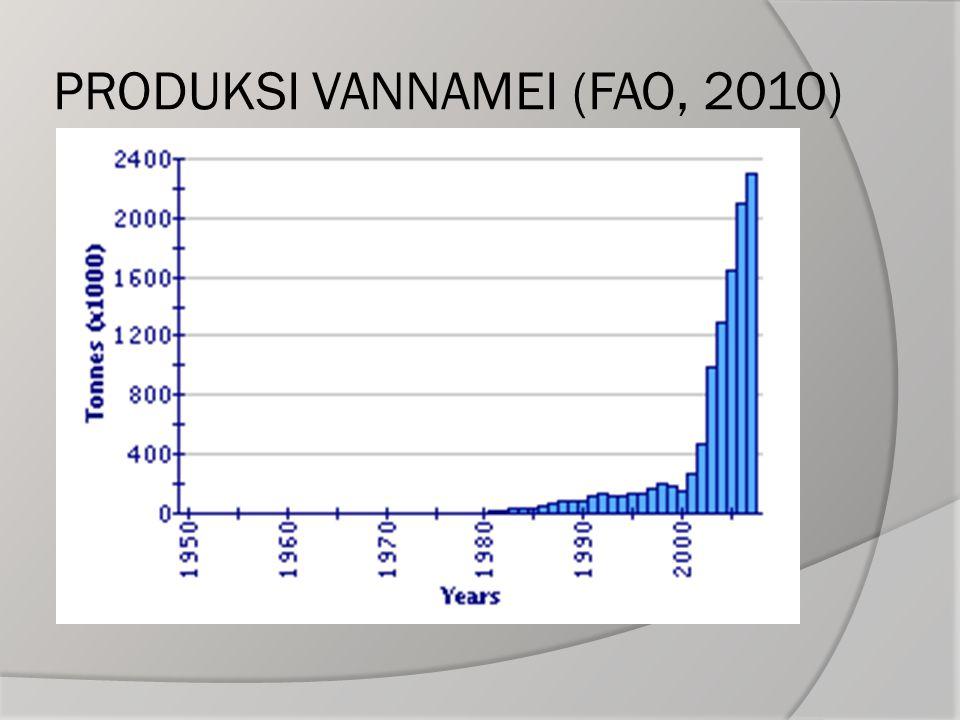 PRODUKSI VANNAMEI (FAO, 2010)