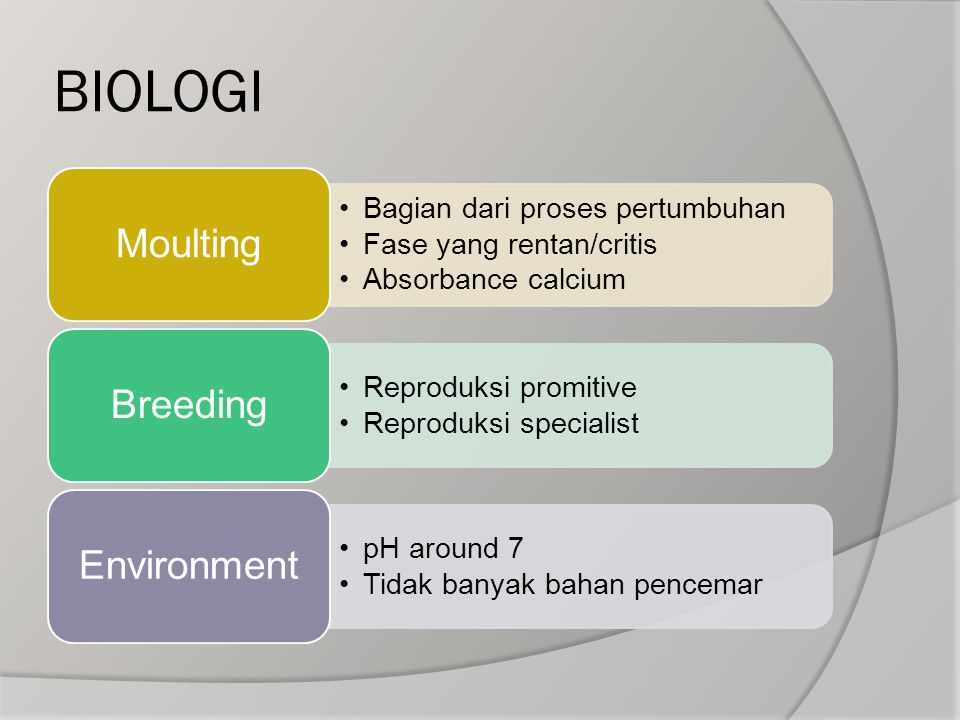 BIOLOGI Moulting Bagian dari proses pertumbuhan