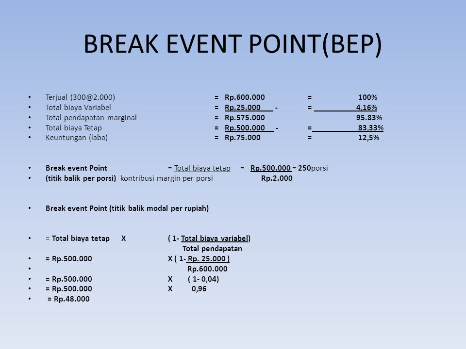 BREAK EVENT POINT(BEP)