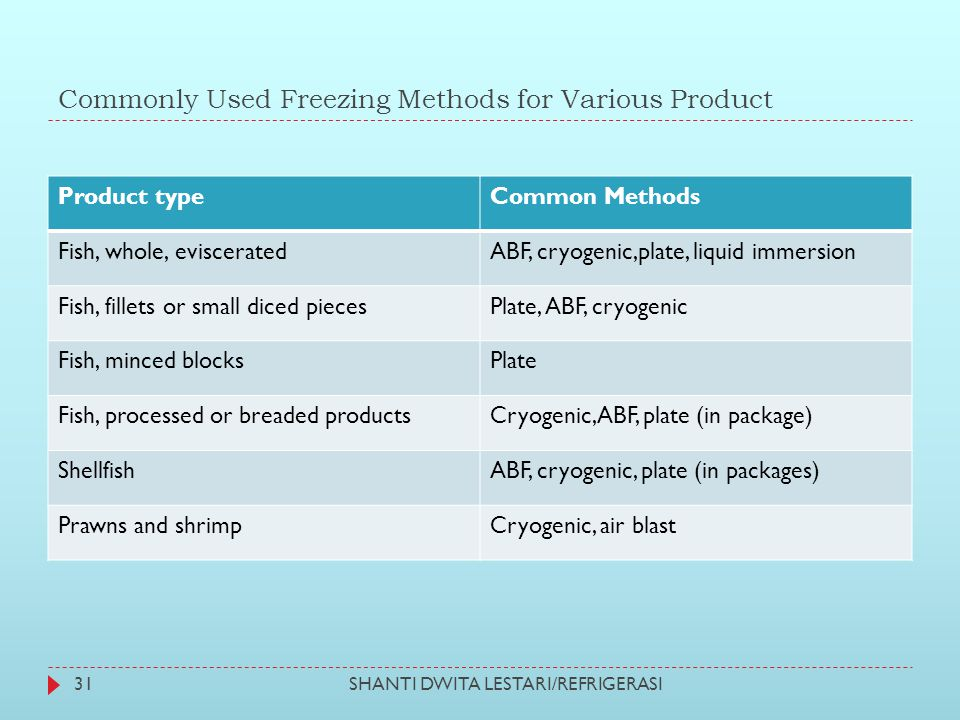 Commonly Used Freezing Methods for Various Product