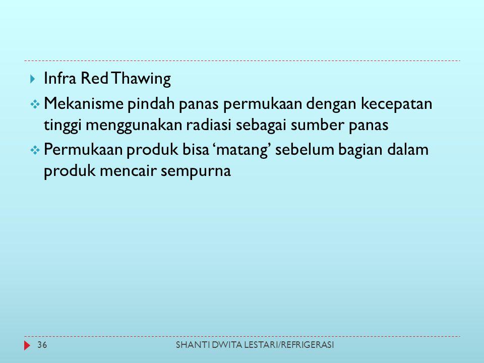 Infra Red Thawing Mekanisme pindah panas permukaan dengan kecepatan tinggi menggunakan radiasi sebagai sumber panas.