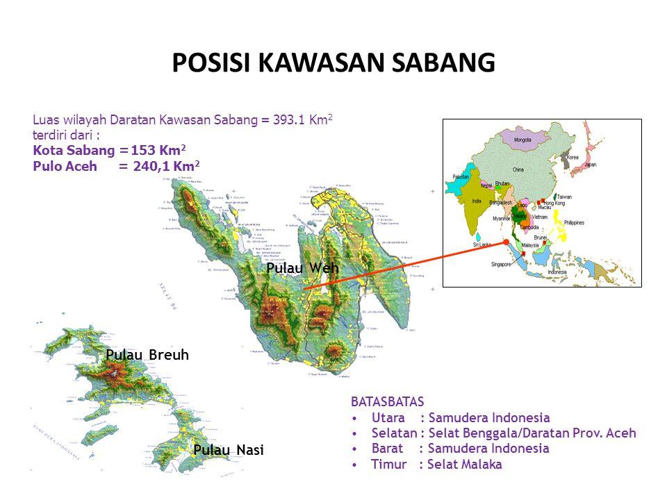POSISI KAWASAN SABANG Pulau Weh Pulau Breuh Pulau Nasi