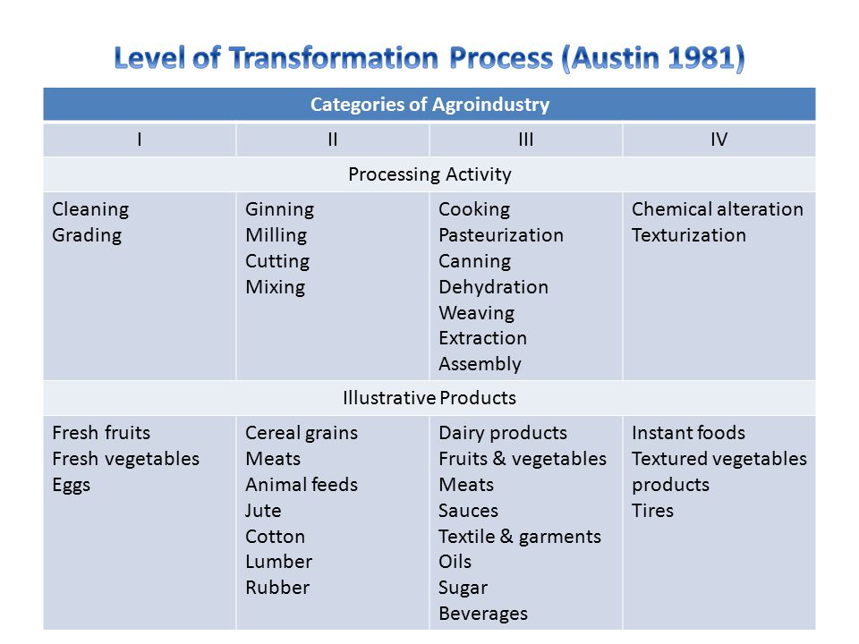 Level of Transformation Process (Austin 1981)