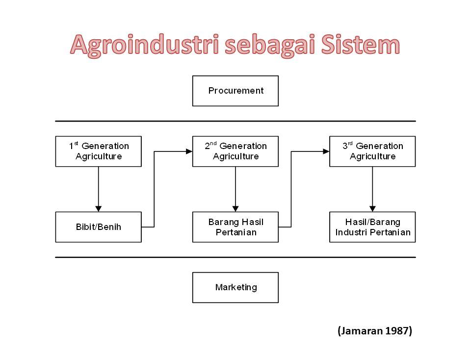 Agroindustri sebagai Sistem