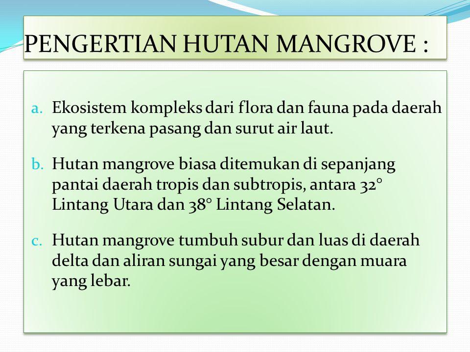 PENGERTIAN HUTAN MANGROVE :