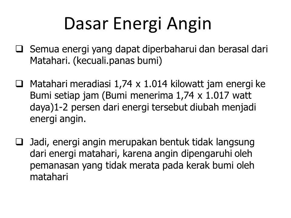 Dasar Energi Angin Semua energi yang dapat diperbaharui dan berasal dari Matahari. (kecuali.panas bumi)
