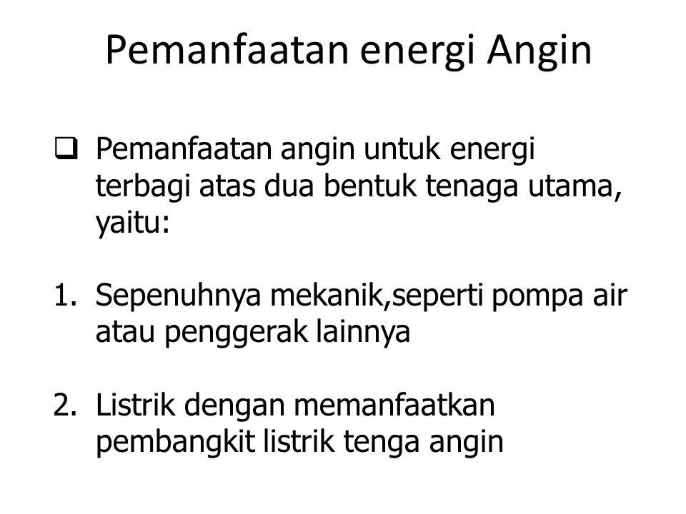 Pemanfaatan energi Angin