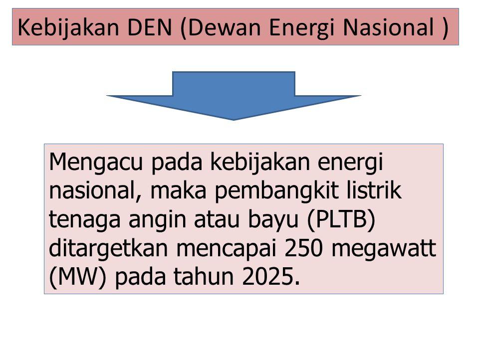 Kebijakan DEN (Dewan Energi Nasional )