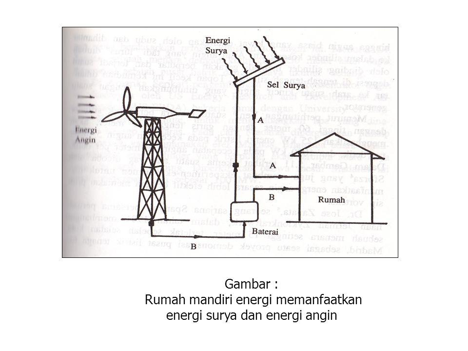 Rumah mandiri energi memanfaatkan energi surya dan energi angin
