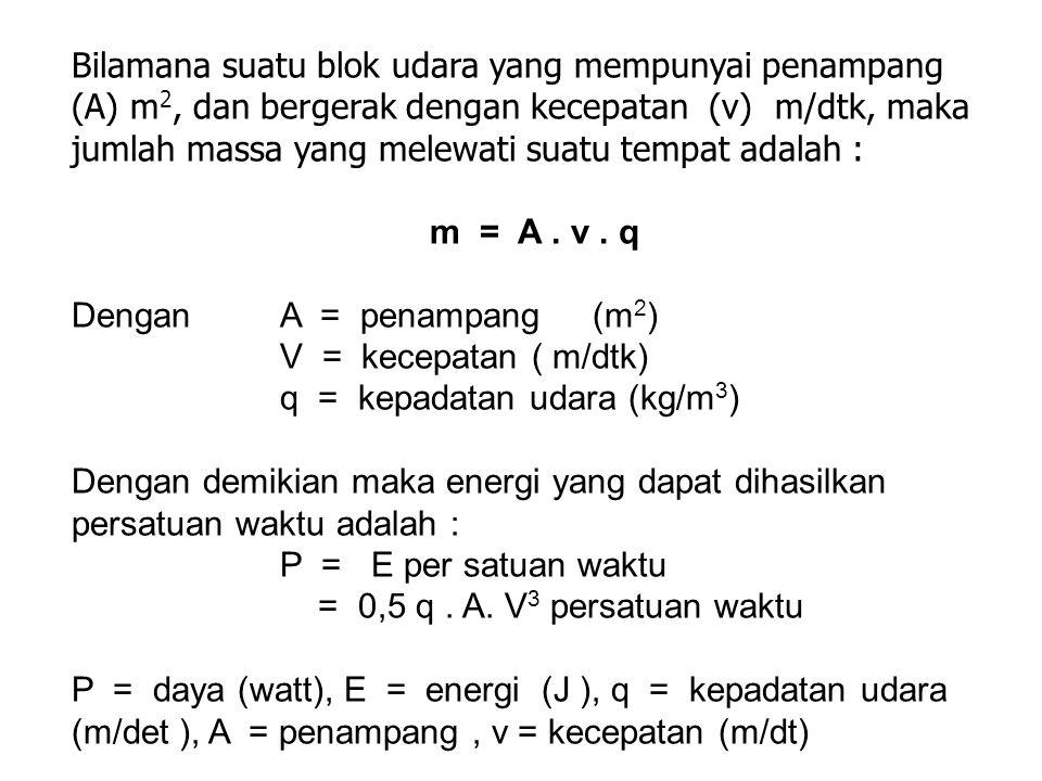 Bilamana suatu blok udara yang mempunyai penampang (A) m2, dan bergerak dengan kecepatan (v) m/dtk, maka jumlah massa yang melewati suatu tempat adalah :