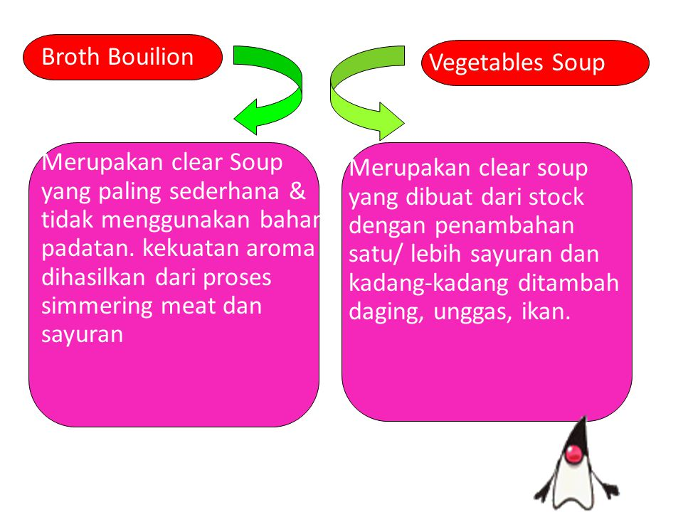 Broth Bouilion