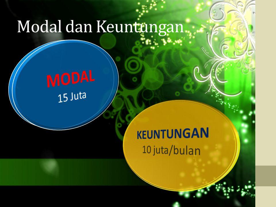 Modal dan Keuntungan MODAL 15 Juta KEUNTUNGAN 10 juta/bulan
