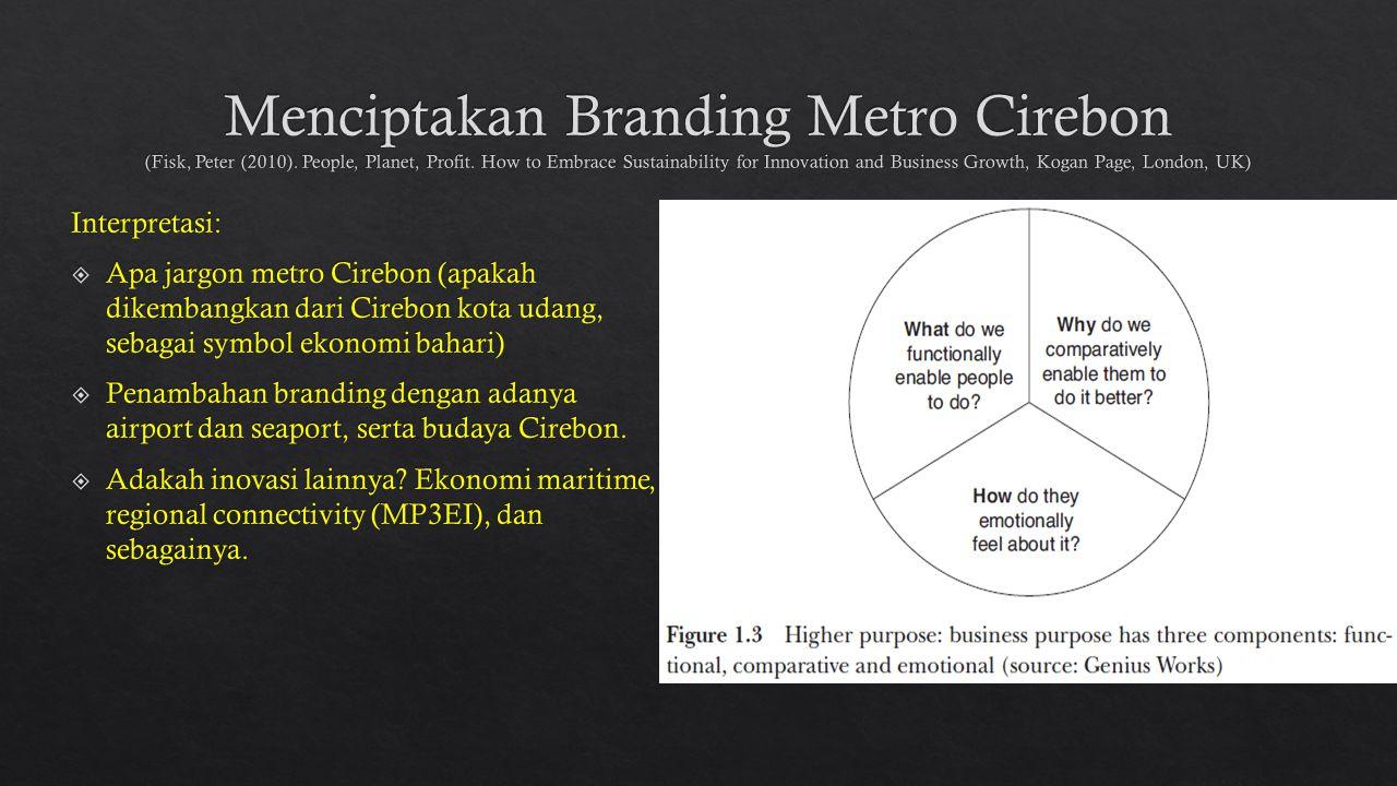 Menciptakan Branding Metro Cirebon (Fisk, Peter (2010)