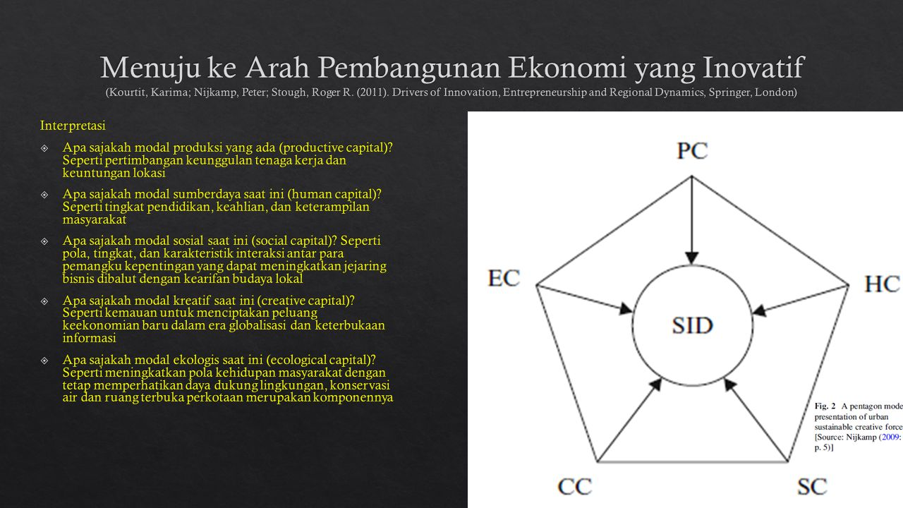 Menuju ke Arah Pembangunan Ekonomi yang Inovatif (Kourtit, Karima; Nijkamp, Peter; Stough, Roger R. (2011). Drivers of Innovation, Entrepreneurship and Regional Dynamics, Springer, London)