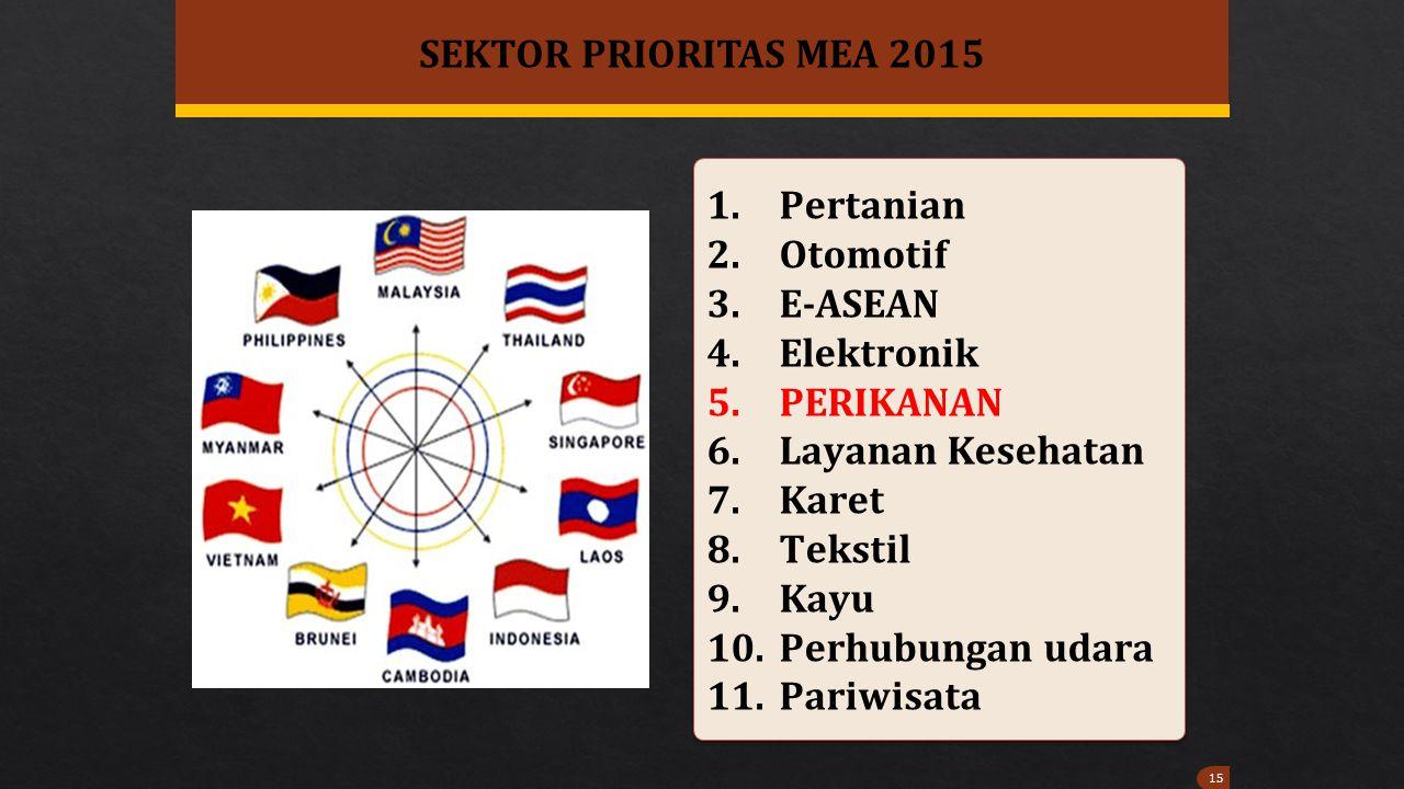 SEKTOR PRIORITAS MEA 2015 Pertanian Otomotif E-ASEAN Elektronik