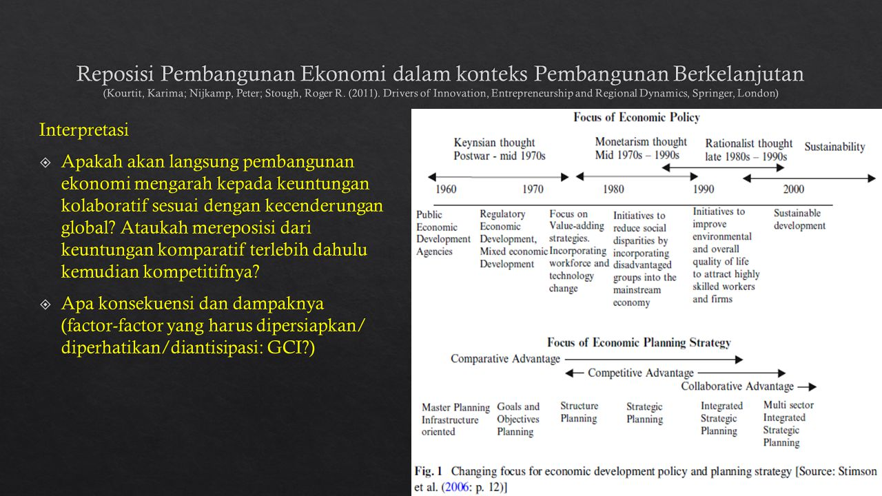 Reposisi Pembangunan Ekonomi dalam konteks Pembangunan Berkelanjutan (Kourtit, Karima; Nijkamp, Peter; Stough, Roger R. (2011). Drivers of Innovation, Entrepreneurship and Regional Dynamics, Springer, London)