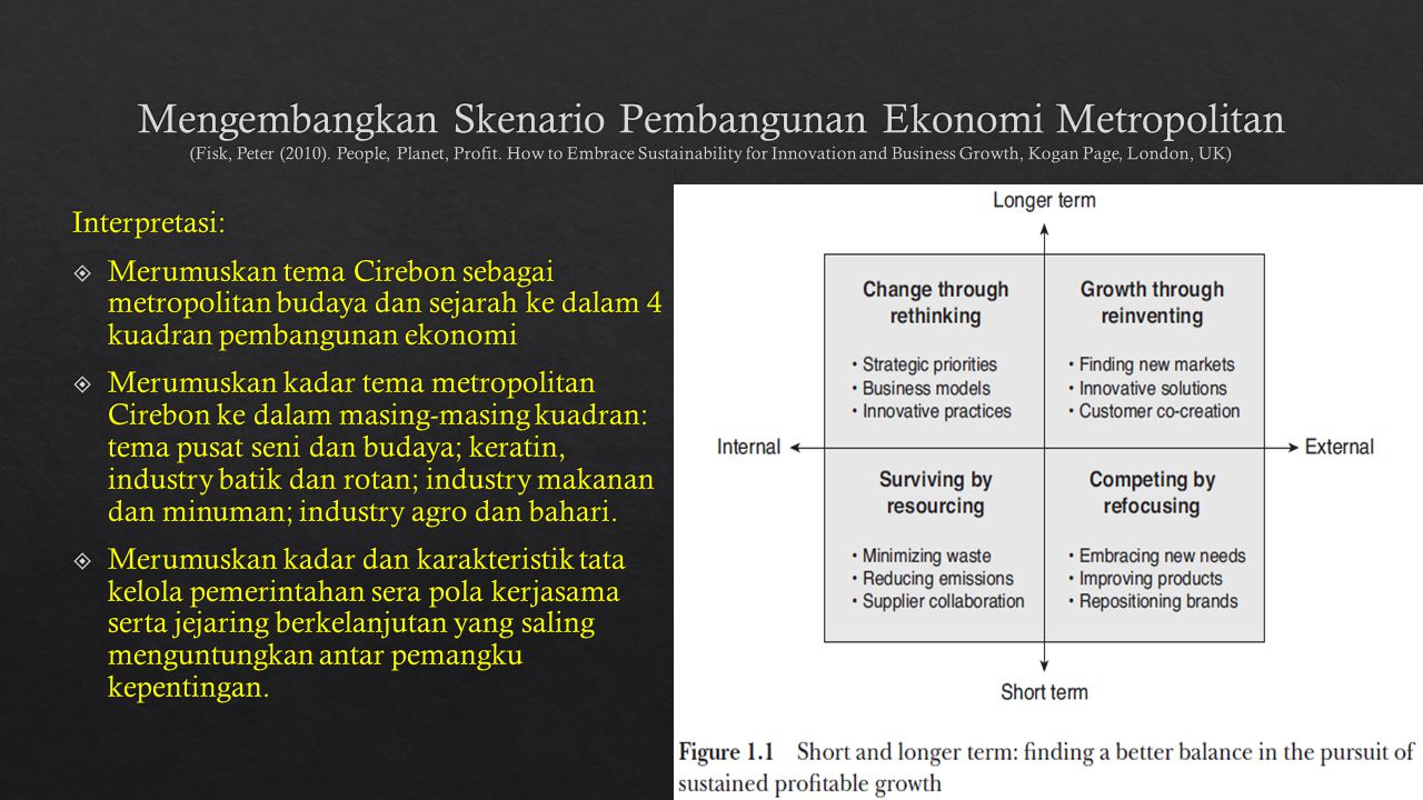 Mengembangkan Skenario Pembangunan Ekonomi Metropolitan (Fisk, Peter (2010). People, Planet, Profit. How to Embrace Sustainability for Innovation and Business Growth, Kogan Page, London, UK)