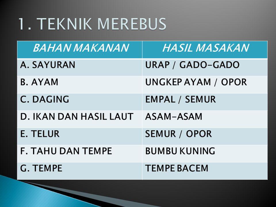 1. TEKNIK MEREBUS BAHAN MAKANAN HASIL MASAKAN A. SAYURAN