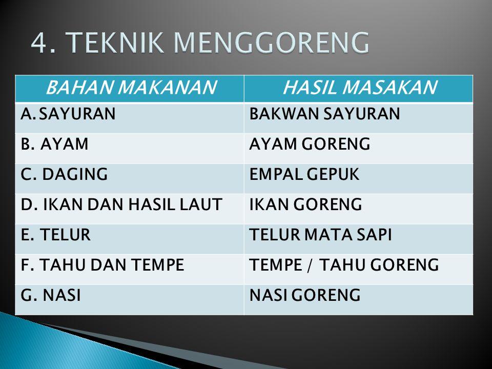 4. TEKNIK MENGGORENG BAHAN MAKANAN HASIL MASAKAN SAYURAN