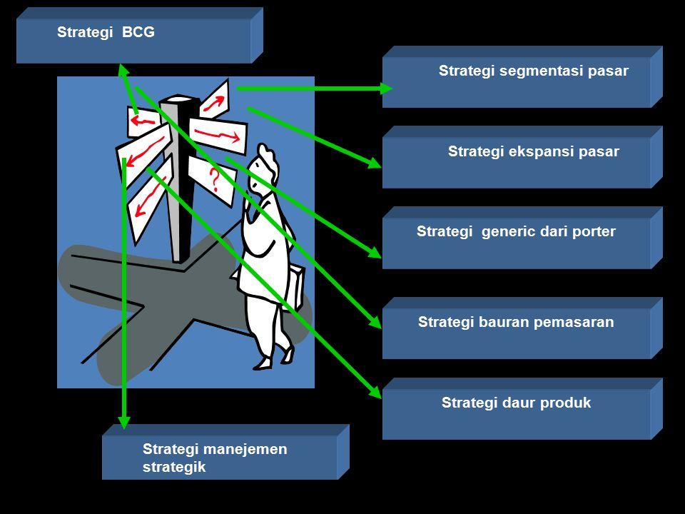 Strategi segmentasi pasar