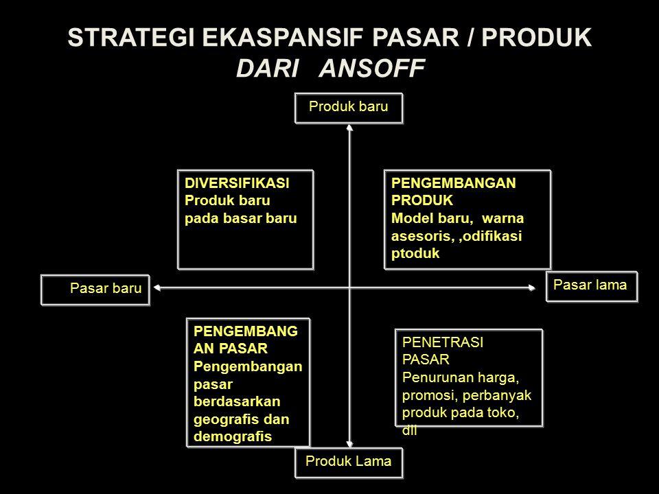 STRATEGI EKASPANSIF PASAR / PRODUK DARI ANSOFF