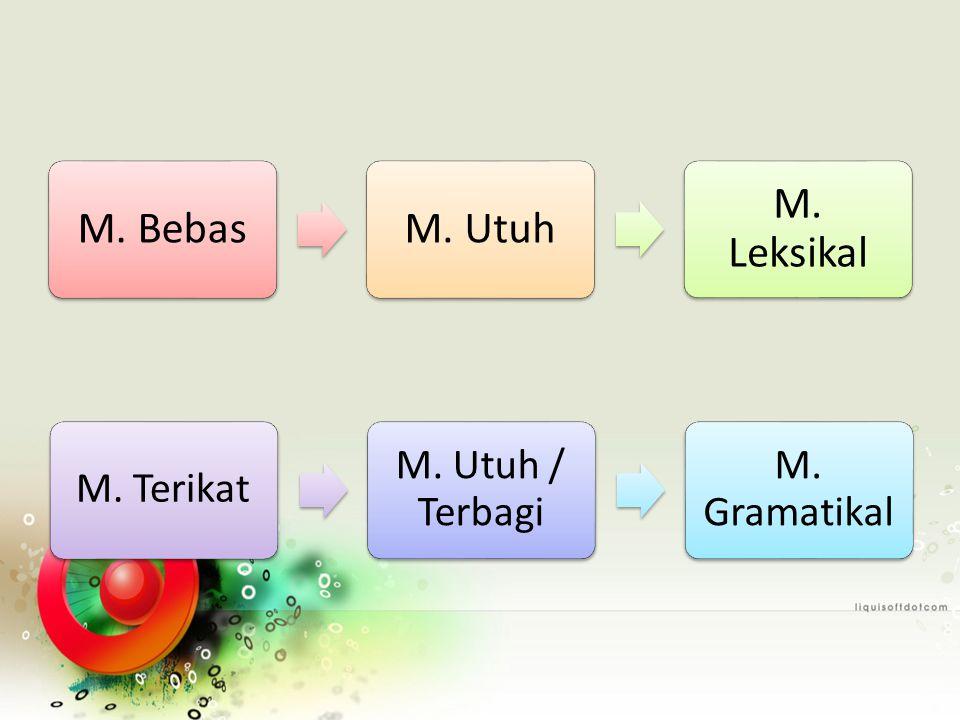 M. Bebas M. Utuh M. Leksikal M. Terikat M. Utuh / Terbagi M. Gramatikal