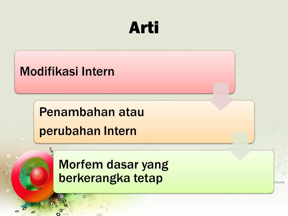 Arti Modifikasi Intern perubahan Intern Penambahan atau