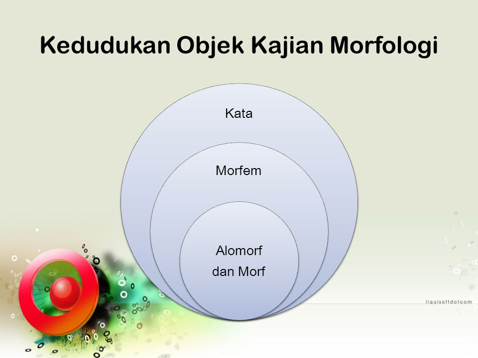Kedudukan Objek Kajian Morfologi