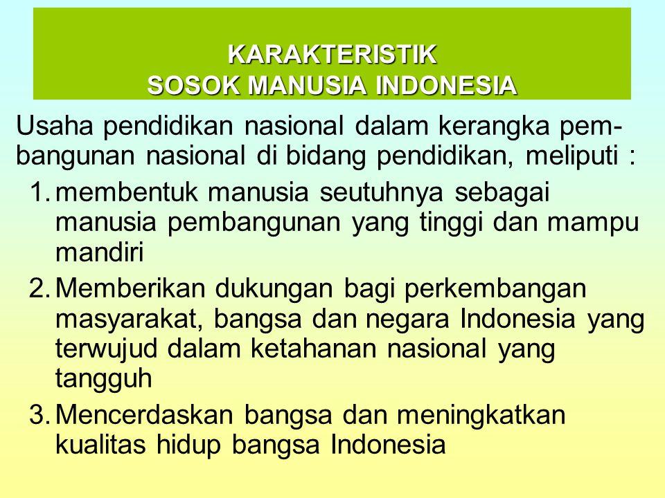 KARAKTERISTIK SOSOK MANUSIA INDONESIA
