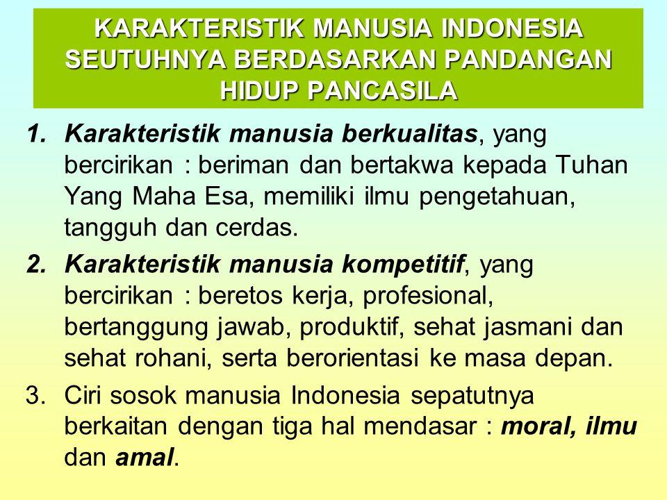 KARAKTERISTIK MANUSIA INDONESIA SEUTUHNYA BERDASARKAN PANDANGAN HIDUP PANCASILA