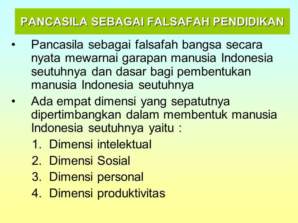PANCASILA SEBAGAI FALSAFAH PENDIDIKAN