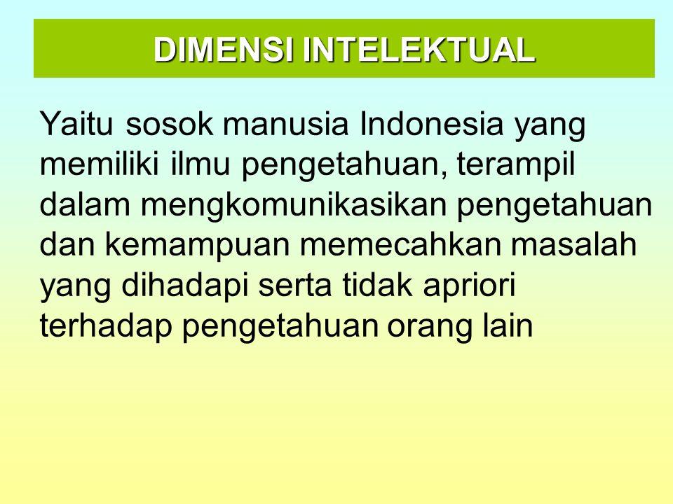 DIMENSI INTELEKTUAL