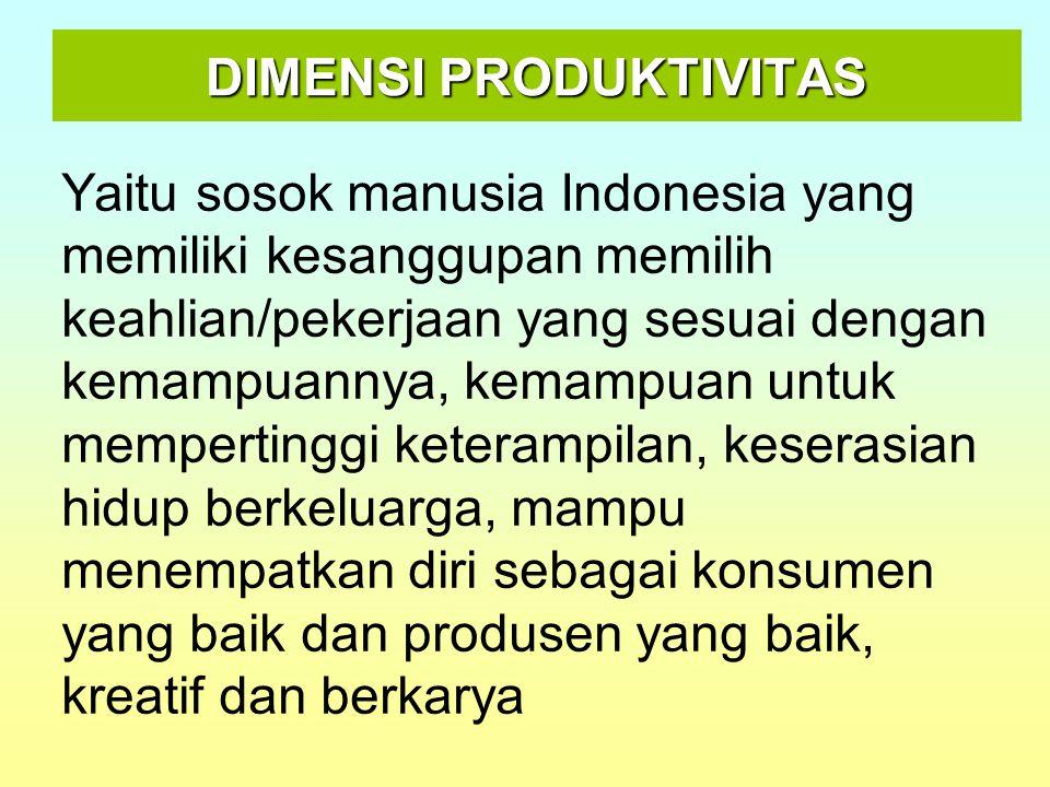 DIMENSI PRODUKTIVITAS