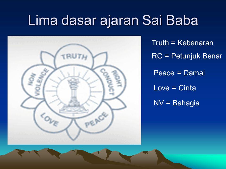Negara tempat lahir & tinggal Sai Baba di India