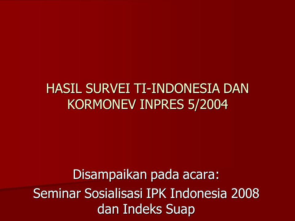 HASIL SURVEI TI-INDONESIA DAN KORMONEV INPRES 5/2004