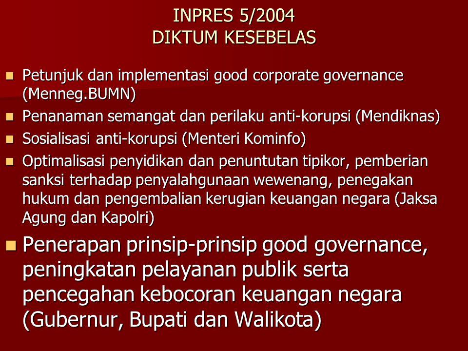 INPRES 5/2004 DIKTUM KESEBELAS