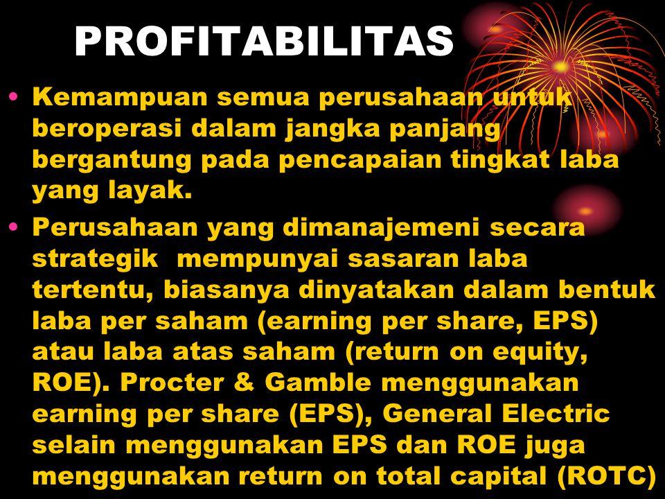 PROFITABILITAS Kemampuan semua perusahaan untuk beroperasi dalam jangka panjang bergantung pada pencapaian tingkat laba yang layak.