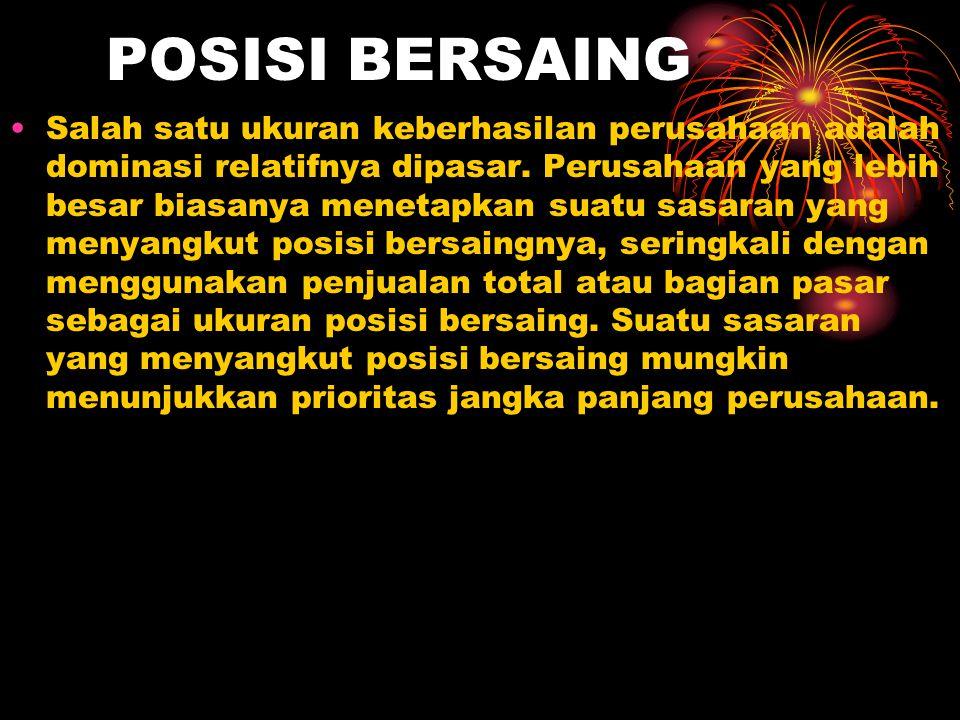 POSISI BERSAING