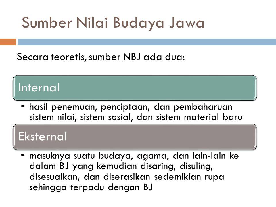 Sumber Nilai Budaya Jawa