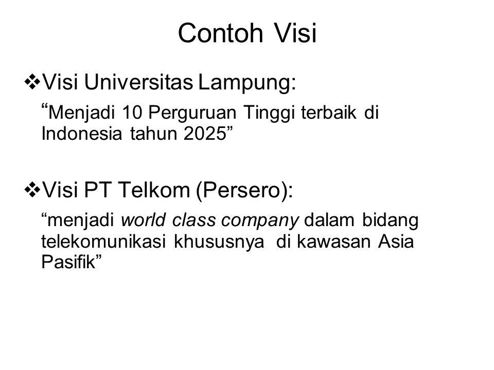 Contoh Visi Visi Universitas Lampung: