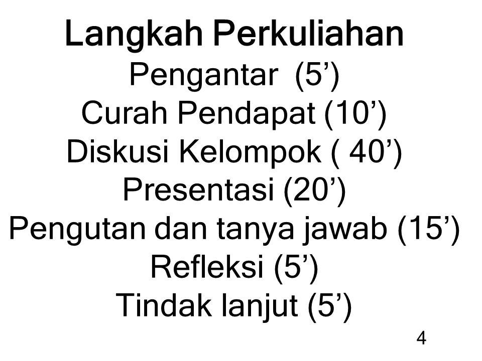 Langkah Perkuliahan Pengantar (5') Curah Pendapat (10') Diskusi Kelompok ( 40') Presentasi (20') Pengutan dan tanya jawab (15') Refleksi (5') Tindak lanjut (5') 4