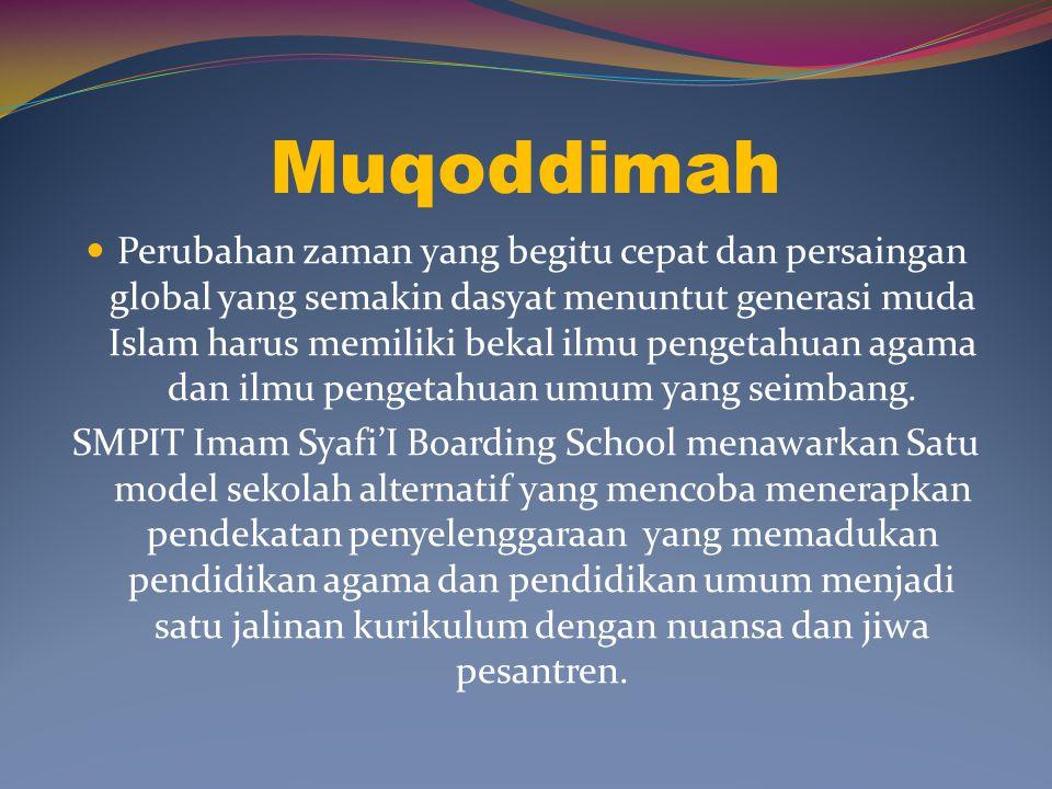 Muqoddimah