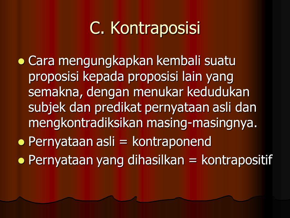 C. Kontraposisi