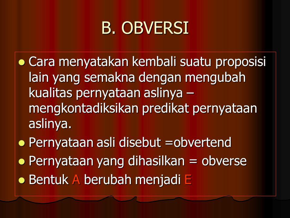 B. OBVERSI