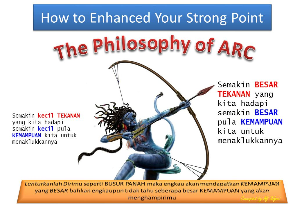 How to Enhanced Your Strong Point