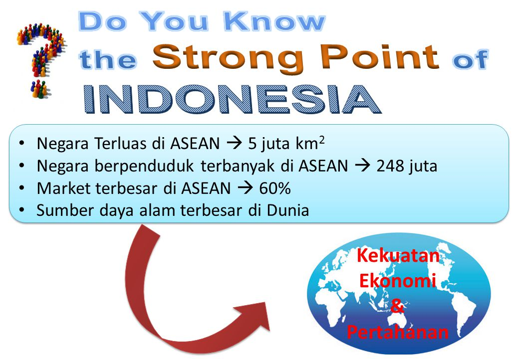 INDONESIA Do You Know the Strong Point of Kekuatan Ekonomi &